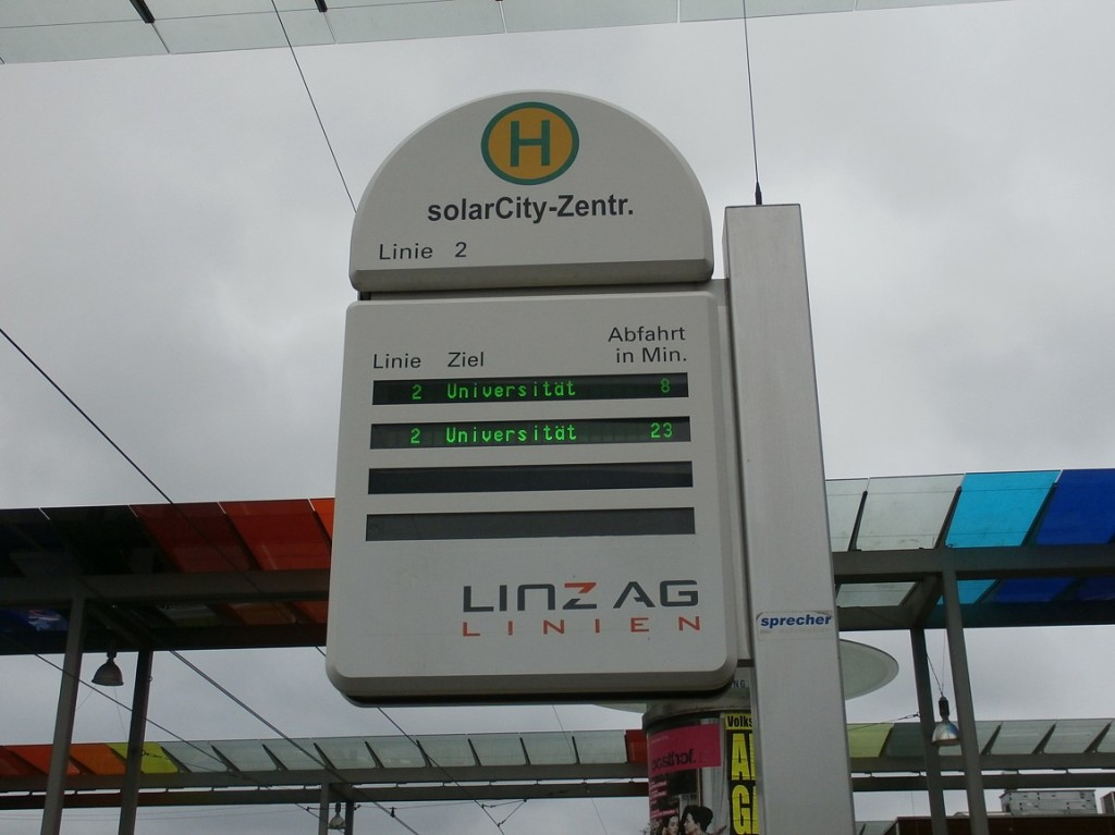 digi panel Linz
